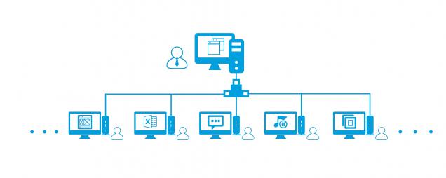 Schemat połączenia terminali vCloudPoint S100 do serwera - pracownia terminalowa